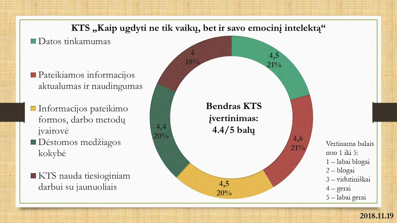 KTS_2018.11.19_Vilnius