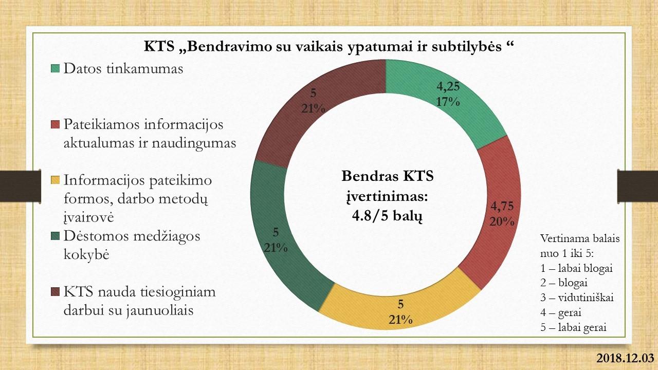 KTS_2018.12.03_Vilnius