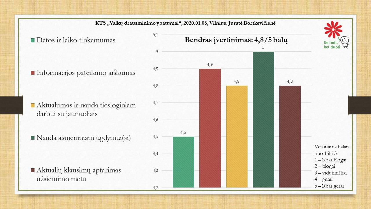 KTS_2020.01.08_Vilnius